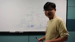 """板廠沒有說的秘密~記憶體線路兩大陣營 訊號差異完整解析""""記憶體超頻的關鍵是什麼?為什麼兩根DRAM槽的板子記憶體比較好超?為什麼Z390 GODLIKE可以雙通道4600 ?"""