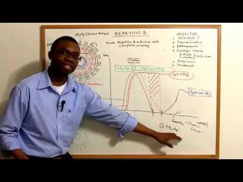 La pression artérielle 140-60