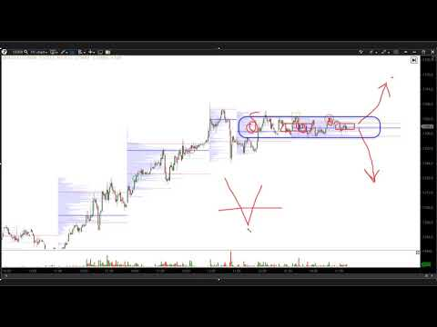 Стратегии торговли на бинарных опционах 60 секунд