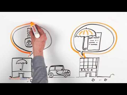 Что такое автокредит, основные нюансы