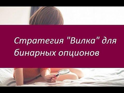 Стратегия бинарных опционов видео