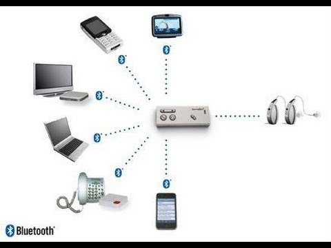 Hearing Aid Bluetooth and Wireless Technology