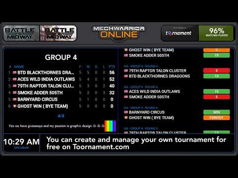 BFM Week 5, NA Div B, 42 vs White Knight Legion