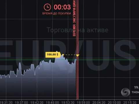 Торговля опционами alpari