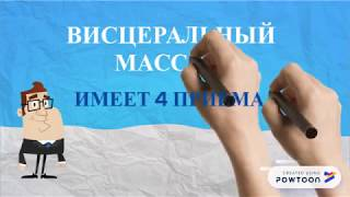 # ВИСЦЕРАЛЬНЫЙ МАССАЖ. Приемы. Огулов Александр Тимофеевич