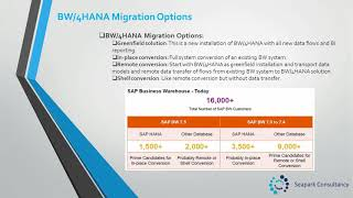 Unit 1 - Future of BW & BW/4HANA Migration Options