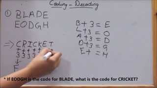 IBPS PO/CLERICAL QUICK Reasoning Coding Decoding tutorial