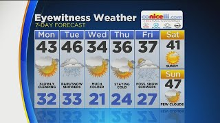 Weather - Who Sees Snow Tomorrow