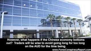 Australian Dollar to US Dollar