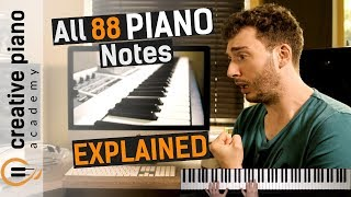 Notes on the Piano: Learn all '88' piano key notes FAST using this 10 Minute Exercise