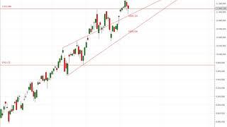Wall Street – Dow Jones mit Ausbruch