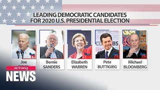 Outlooks on 2020 U.S. Presidential Election