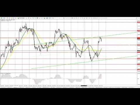 InstaForex Analytics: Видео-прогноз на 22 марта EUR/USD GBP/USD