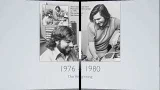 The Full  History of Apple