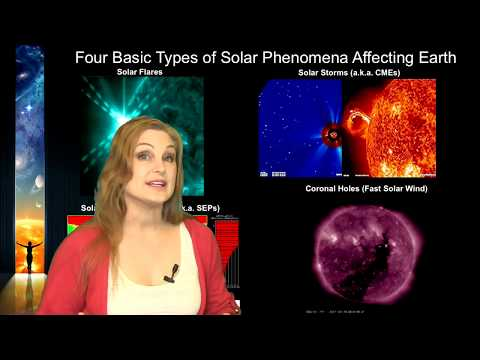 Solar Storm Forecast – March 09, 2019 at 05:50PM