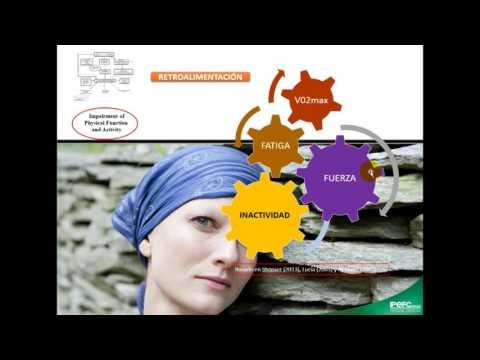 La resección del cáncer de próstata