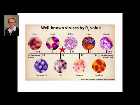 Hpv virus flu like symptoms