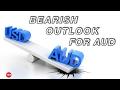 AUD/USD - Прогноз для AUD/USD