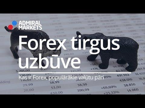 Trading online con 1 euro