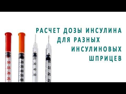 Инсулиновата доза котка