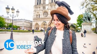 Notre Dame Cathedral: 5 things you should know