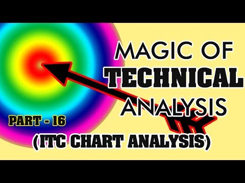 mp4 Investing com Itc Chart, download Investing com Itc Chart video klip Investing com Itc Chart