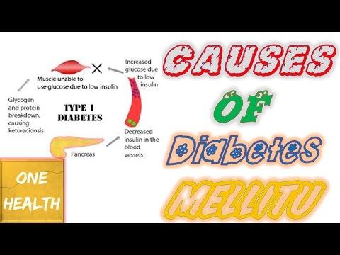 Gangrän bei Diabetes Auswirkungen