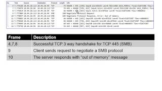 Troubleshooting Microsoft SMB connect issue with Wireshark
