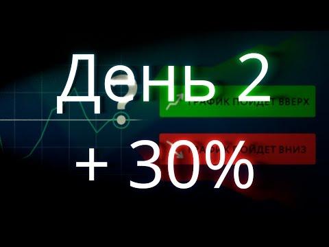 Формула для бинарных опционов
