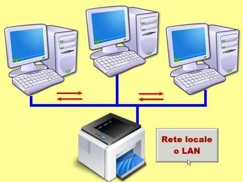 Computer Facile - 13 Reti LAN ed Internet