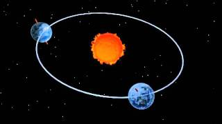 Earth - The Axis of Rotation