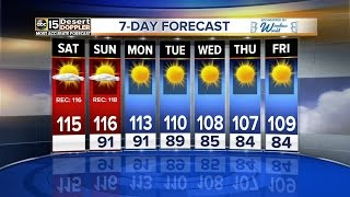Approaching record heat this weekend