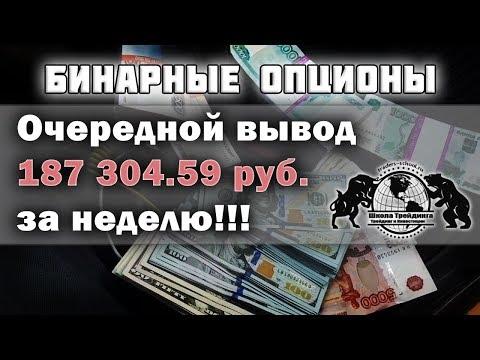 Заработать деньги в интернете.