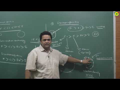HALOGEN FAMILY-01 | NV SIR (B.Tech.IIT Delhi) | IIT JEE MAIN + ADVANCED | AIPMT | CHEMISTRY |