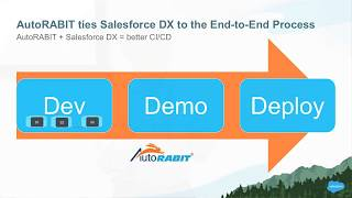 Salesforce DX simplified with AutoRABIT – Bay Area Salesforce Developer Group