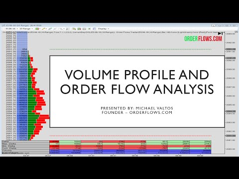 Market Profile: An Introduction to Trading Market Profile - Forex