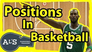 Positions in Basketball and The Numbers   Basketball Terminology Basics