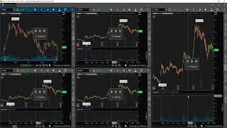 Thinkorswim Options Trading Tutorial - Thủ thuật máy tính
