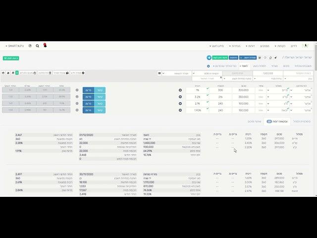 שיתוף מידע במסך החישוב
