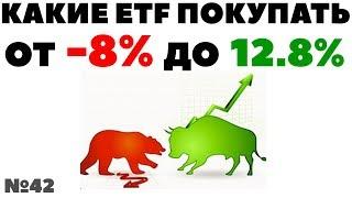 Миллион с нуля №42: 6 прибыльных и 6 убыточных ETF Finex. Какие ETF покупать?
