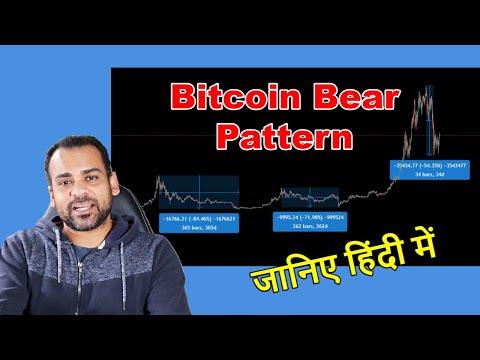 Nėra invest game play bitcoin
