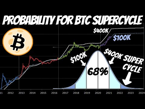 Vásároljon bitcoin ausztráliában bankbetétet
