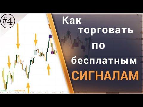 Стратегии в бинарных опционах на 60 секунд видео