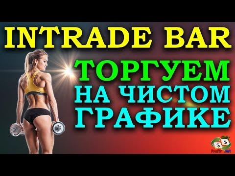 Опционы на рубль