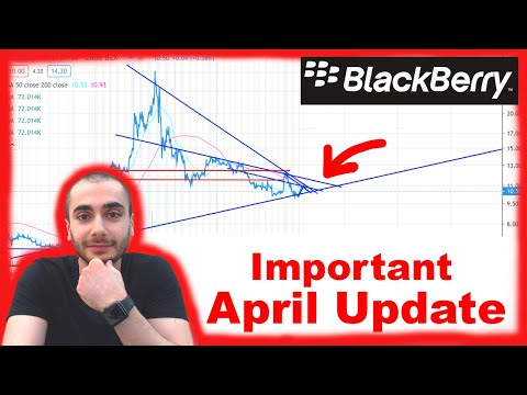 Important Update...BlackBerry Stock (April Update/BB/DD) Analysis /Stock Trading/ Investing/ Finance