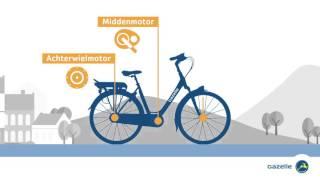 Hoe werkt een E-Bike?