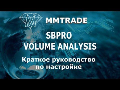 Оценка опционов в инвестиционном анализе