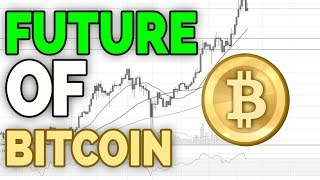The Future Of Bitcoin, Learning From Gold! (Must See)