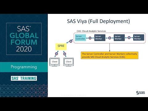 SAS Tutorial | What is SAS Viya - YouTube