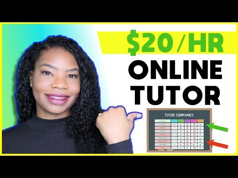 $20 Hourly Work-From-Home. Teach English Online - Entry Level & No Degree   Work-At-Home Jobs 2020